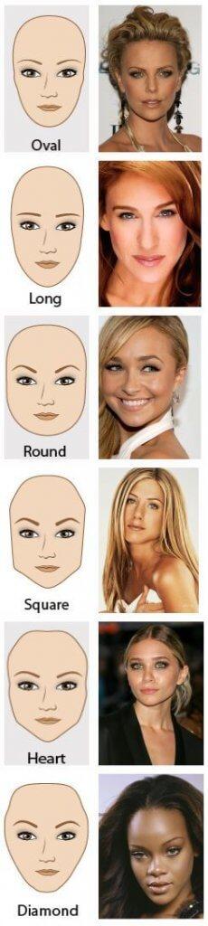 مكياج كونتور الوجه - انواع الوجه